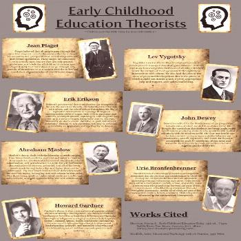 Early Childhood Education Resources Advice for dads Advice for dads     early childhood education r