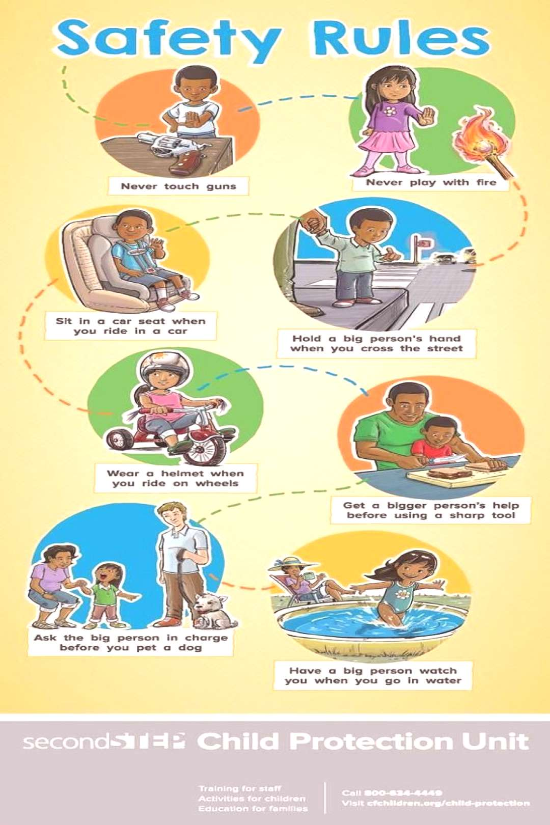 Healthy Habits for Healthy Kids Chart kids safety